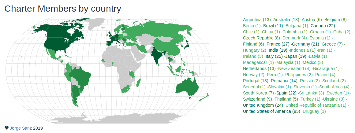 OSGeo Charter Members by country